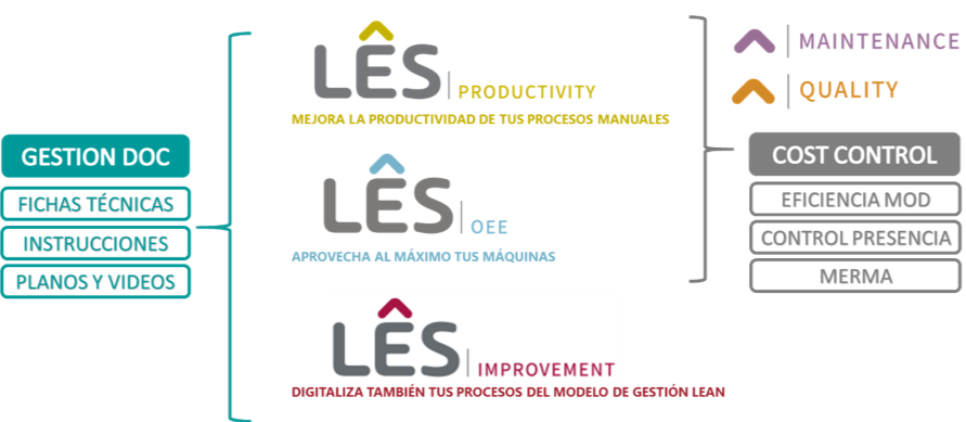 lean gestión calidad